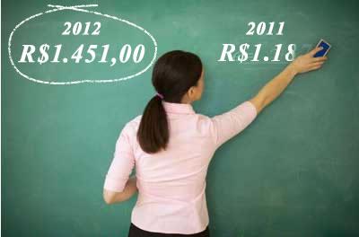 Novo piso nacional dos professores 2012