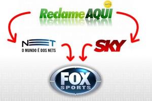 Reclame Aqui pode ajudar em imbróglio de Net, Sky e Fox Sports Brasil